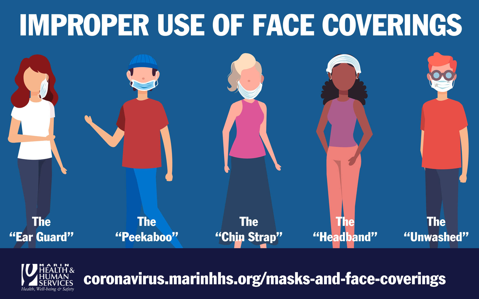 wrong way to wear a face covering