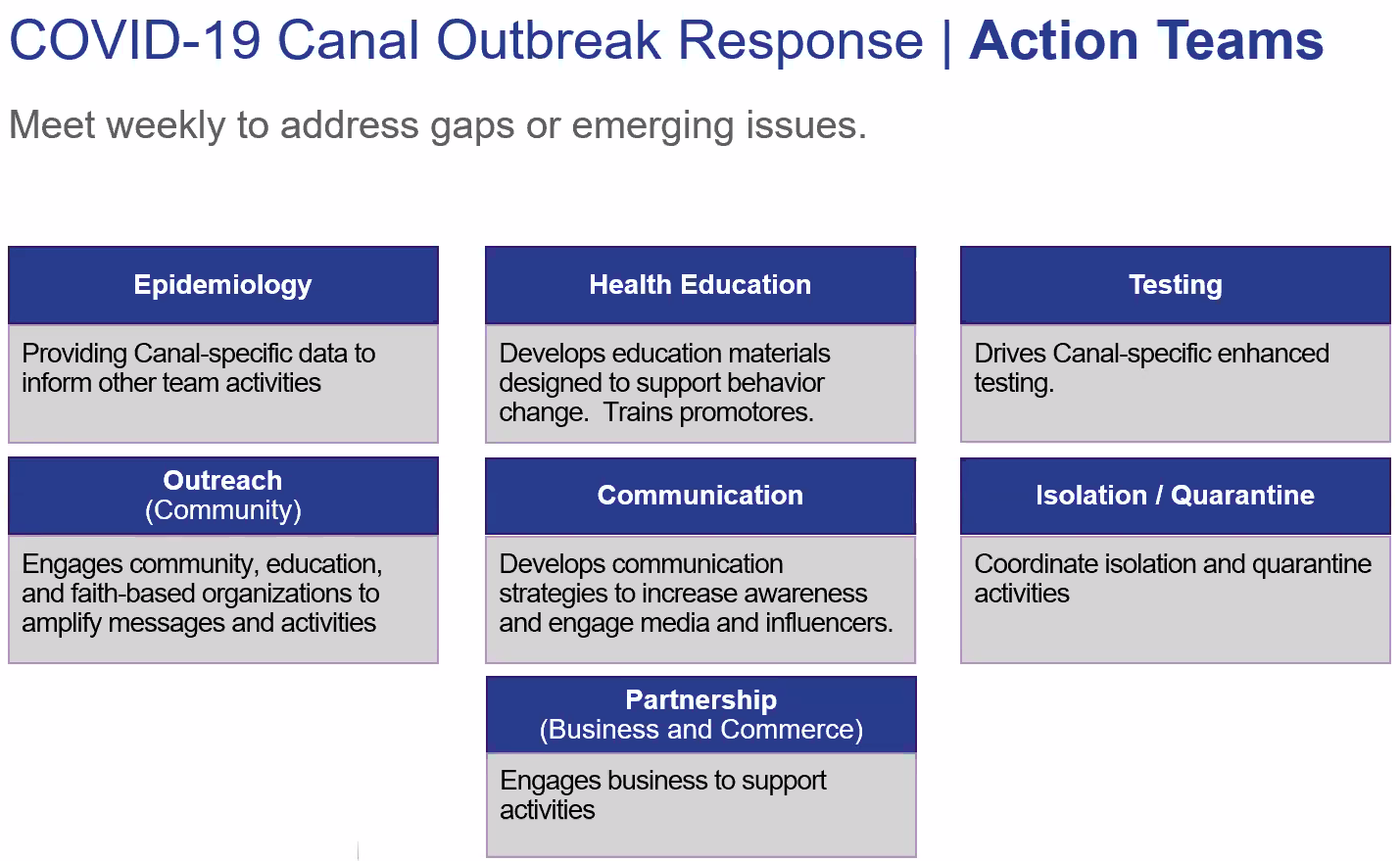 Canal Action Team