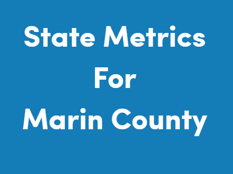 Marin Metrics