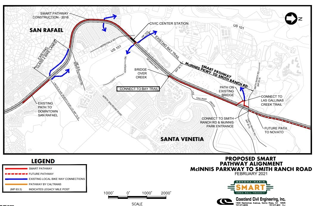 Smith Ranch - McInnis Pathway Project