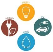 2018-2020 Sustainability Implementation Plan Icons