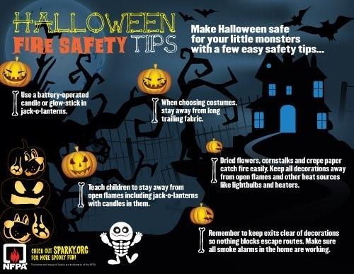 halloween fire safety