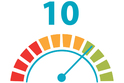 Indicator Data