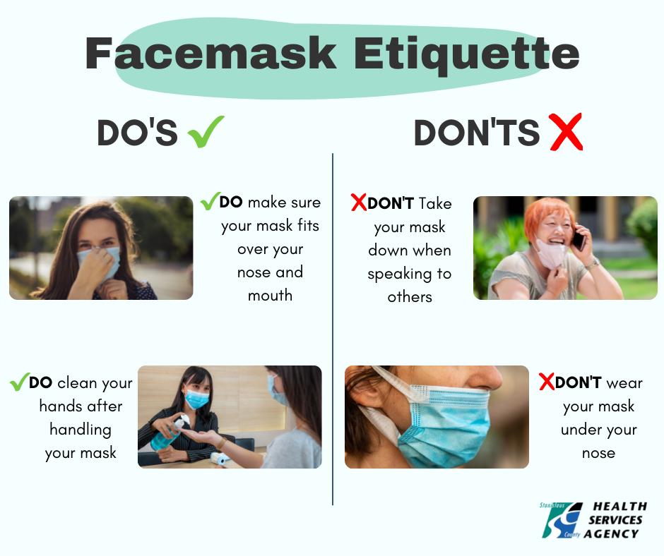 Facemask Etiquette