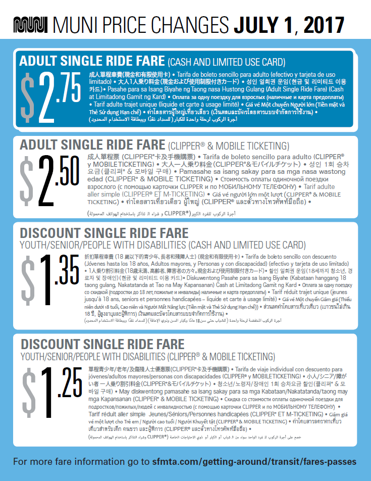 Muni Price Changes Page 1 of 2