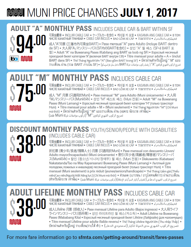 Muni Price Changes Page 2 of 2