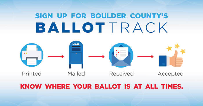 Graphic explaining hoe the Ballot Track system works