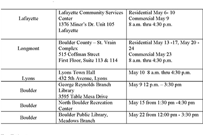 Schedule of Assessor's Office remote locations, dates, and times
