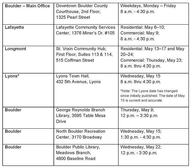 Chart of dates and locations for in-person appeals