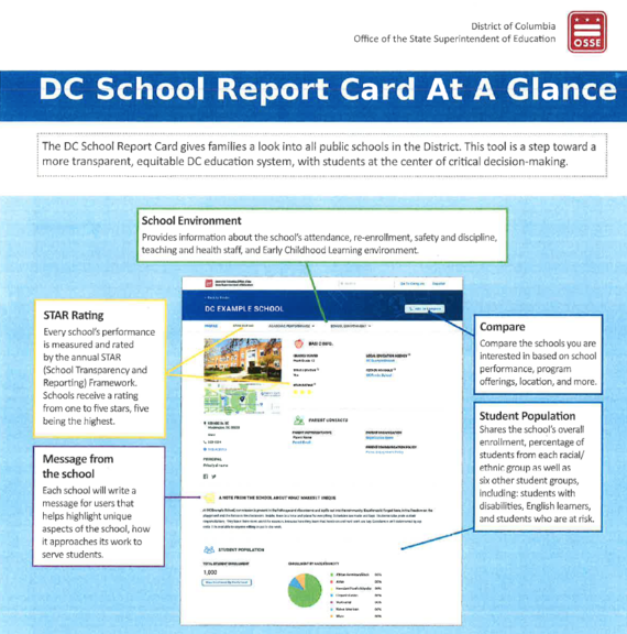 At-a-Glance Report Card Draft