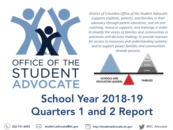 Office of the Student Advocate Quarter 1 and 2 Report
