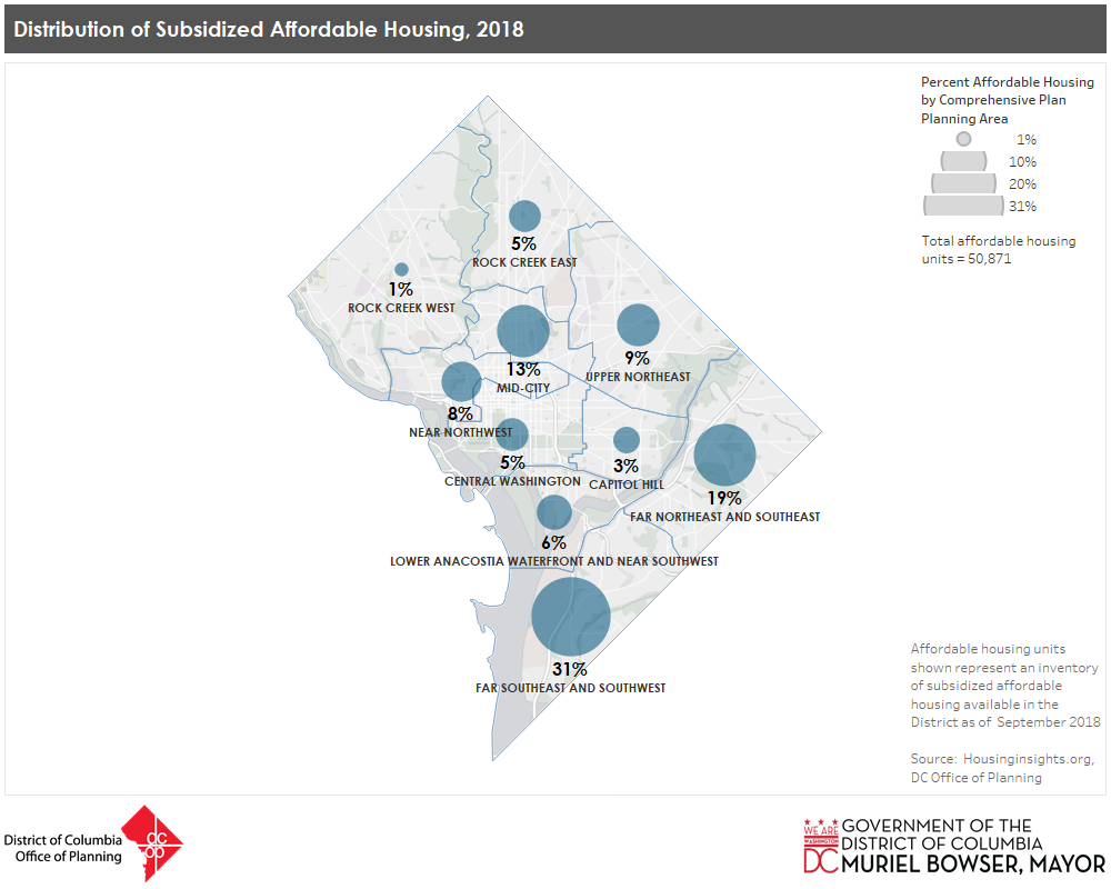 affordable housing distribution % 2018