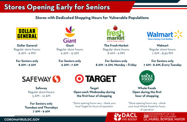 List for Early Store Openings
