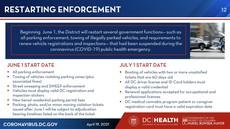 Restarting Enforcement