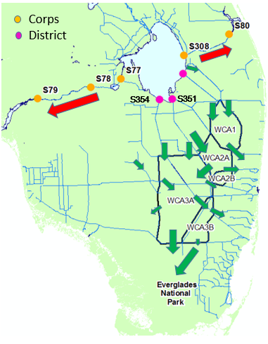 Lake Okeechobee canal system