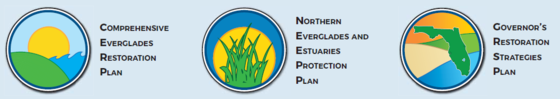 Everglades Restoration Programs