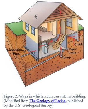 radon2