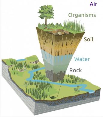 geofact geoscience underpins
