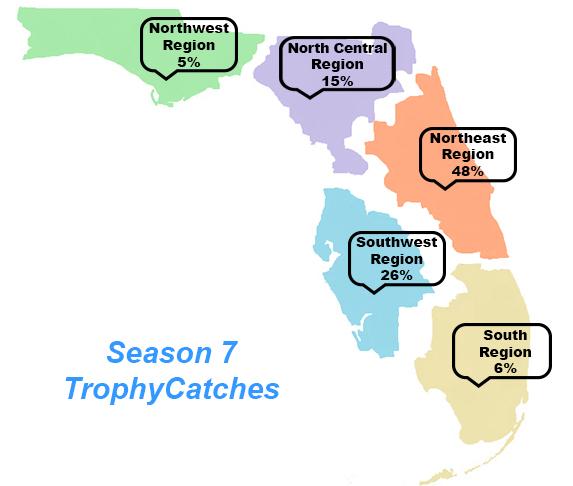 Regional TrophyCatches