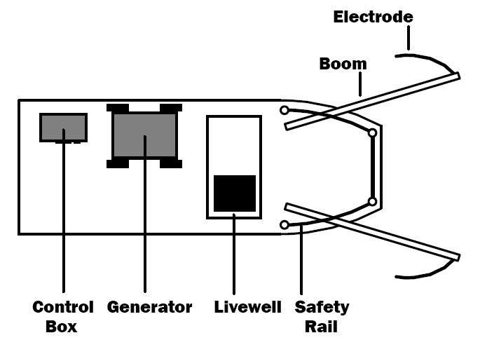 Electrofisher boat
