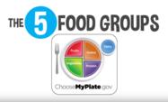 MyPlate video