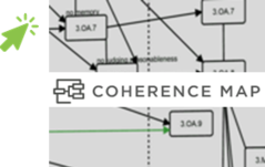 graphic of math coherence map