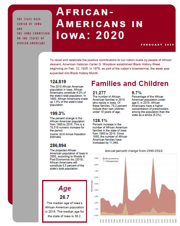 AA profile 2020