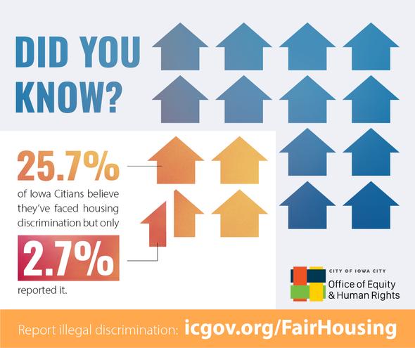 A graphic that details fair housing practices.