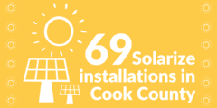"Solar program graphic: ""69 Solarize installations in Cook County"""