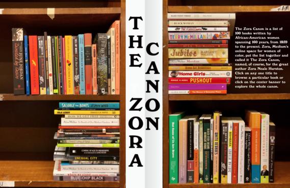 The Zora Canon