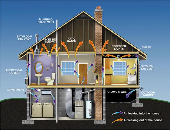 Weatherization Home graphic