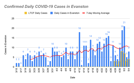 Confirmed COVID-19 Cases - May 4, 2020