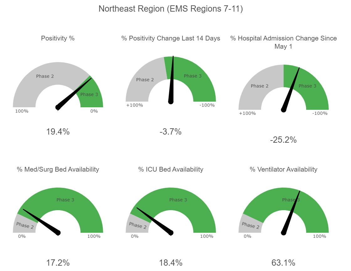 Northeast Region May 15