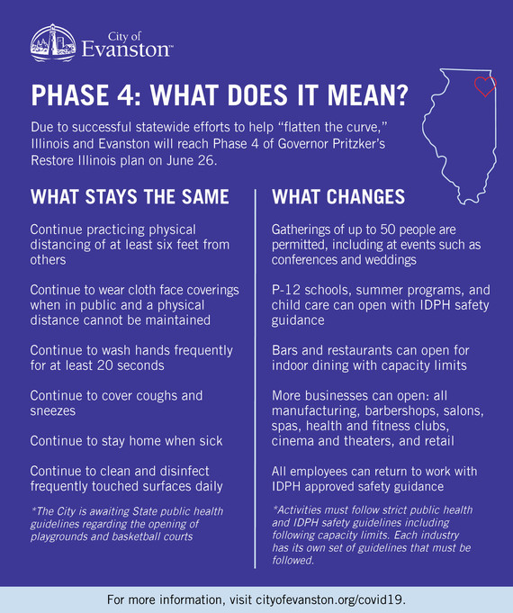 Update Phase 4 guidelines