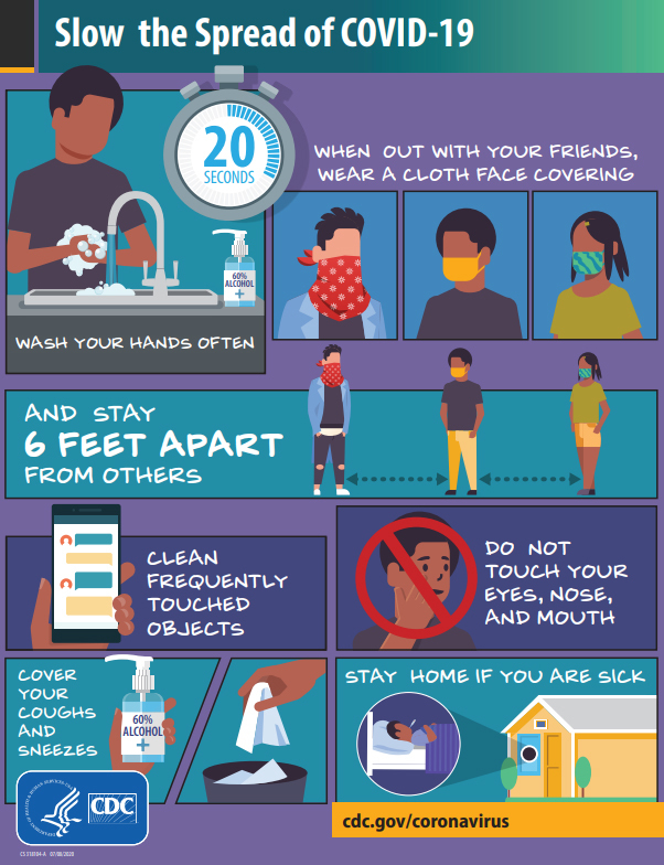 COVID-19 Youth Health Guidelines