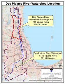 Des Plaines River Watershed