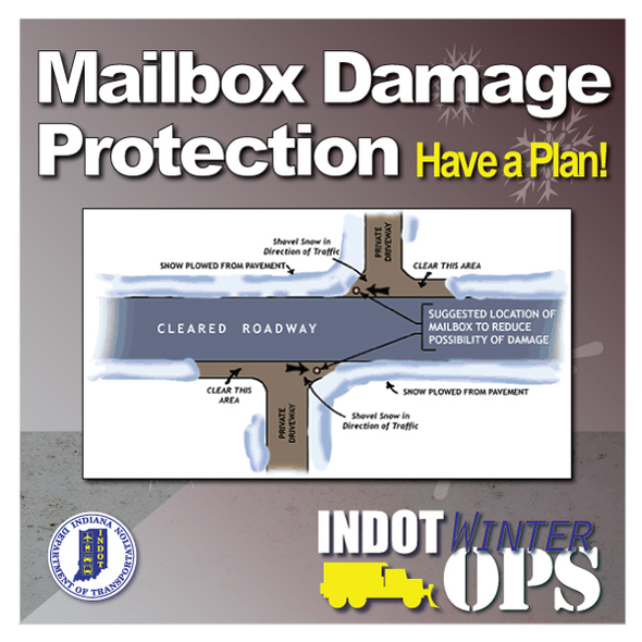 Mailbox Damage Protection