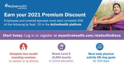 2021 Premium Discount Information