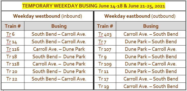 June weekday busing