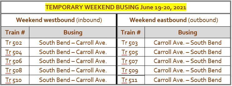 June weekend busing