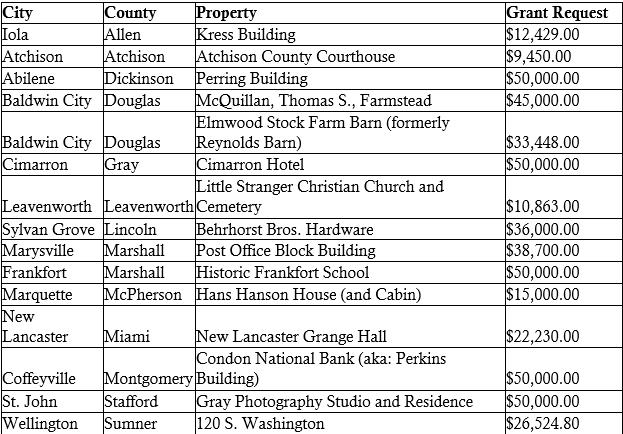 rural grants