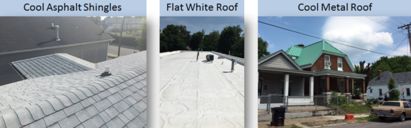 Cool Roof Rebate
