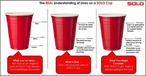 Life Hack - Solo Cup Measurements