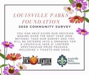 Parks Survey