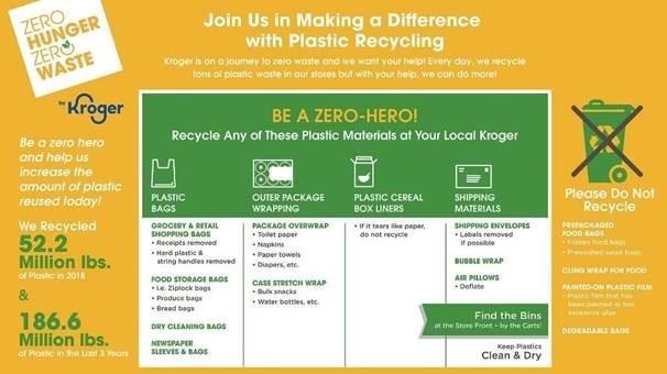Kroger plastic recycling