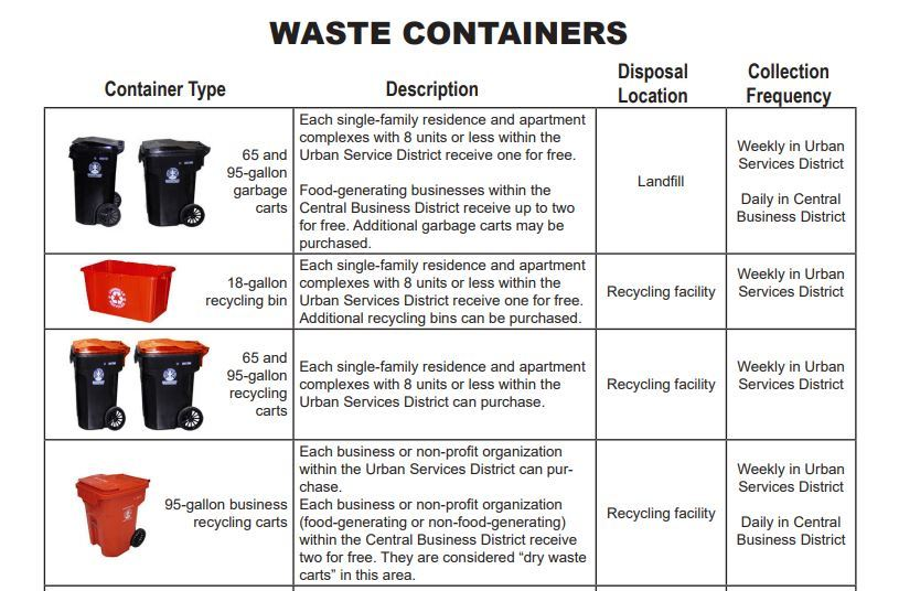 waste container types
