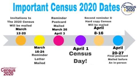 census postcard
