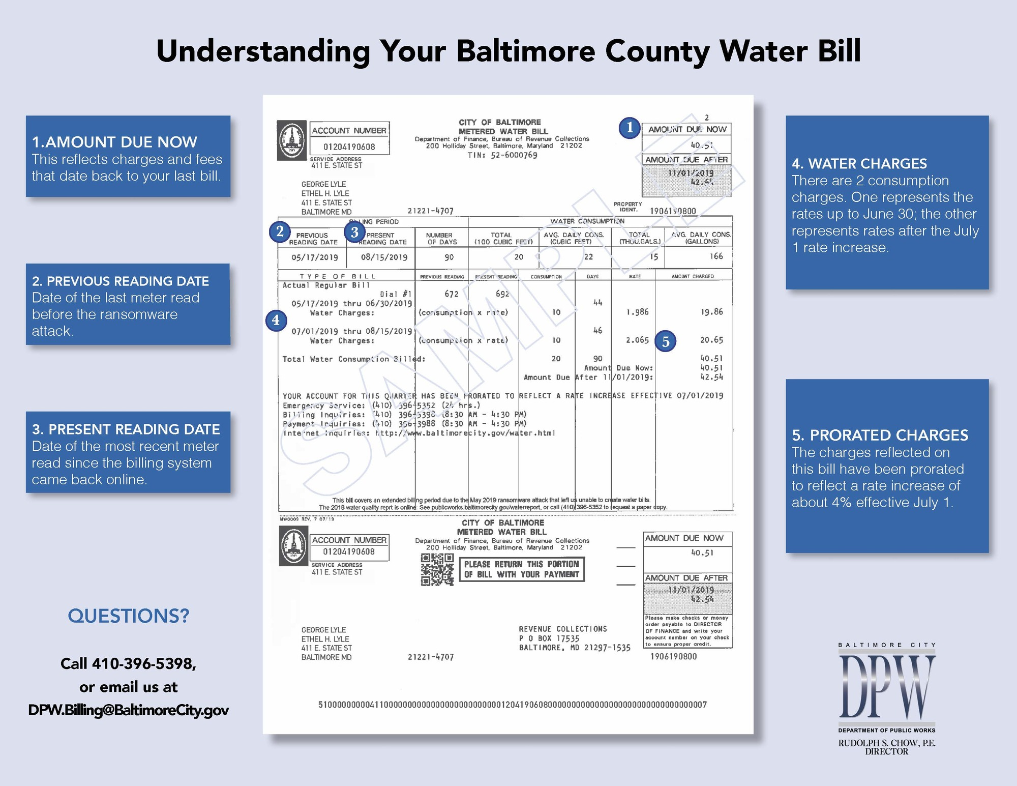 Understanding Your Extended County Water Bill