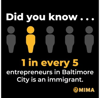 Immigrant Entrepreneurship BC
