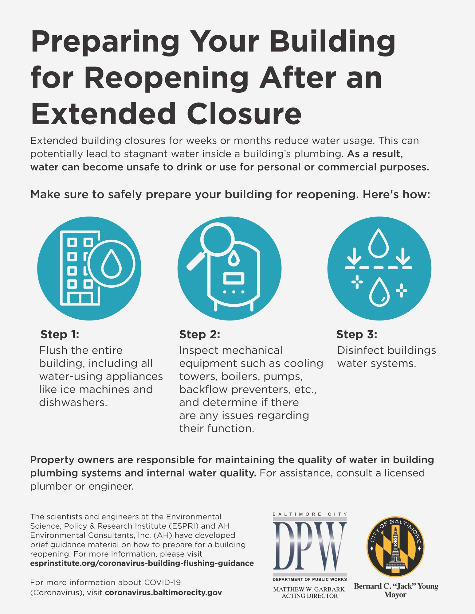 Building Reopening Infographic